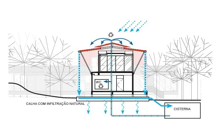 Laurent Troost Architects