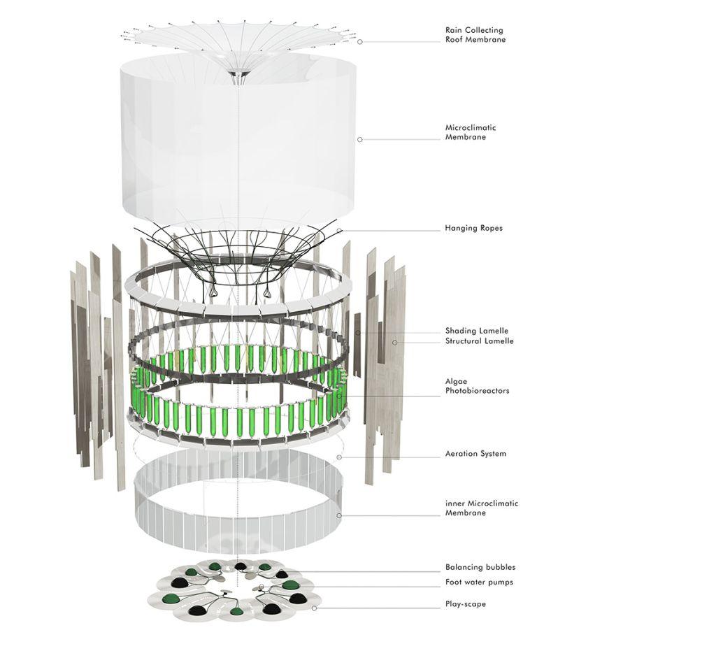 arquitetura; sustentabilidade; biotecnologia; crianças; parque de diversões; playground; europa; poluição