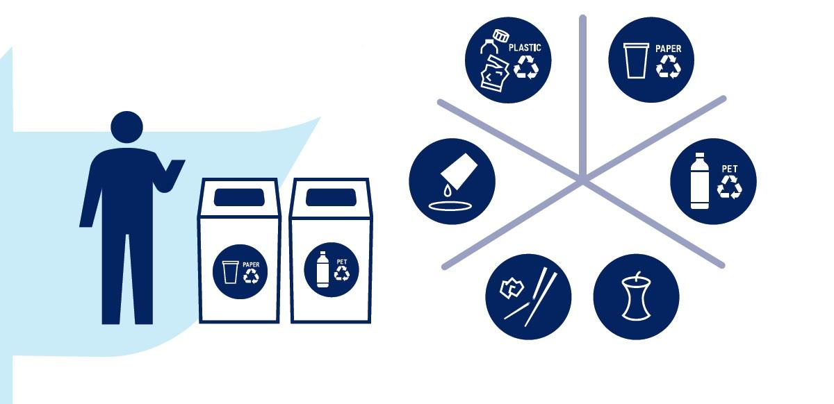 pictogramas para separação de lixo em tokyo